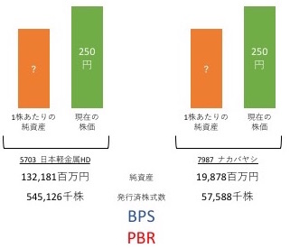 PBRの実践問題