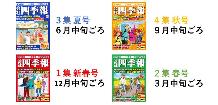 会社四季報の各号の発売時期
